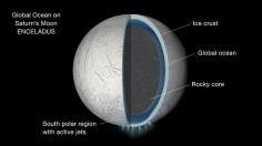 Global Ocean Found In Saturn's Moon