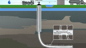 One diagram of rainwater harvesting