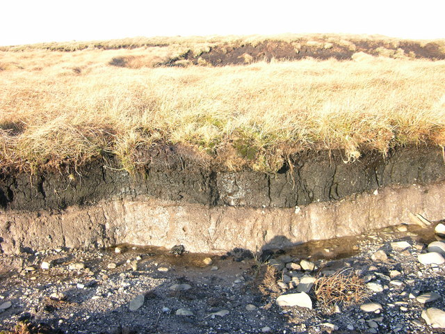 Bedrock and Geology: Building Better by Knowing Geology ...