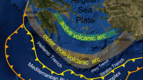 Tectonic plates in the eastern Mediterranean