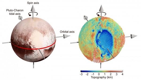 Sputnik Planitia (IMAGE)