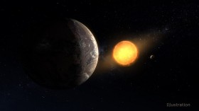 Newly Discovered Exoplanet with Earth-Like Temperature and Size Potentially Habitable