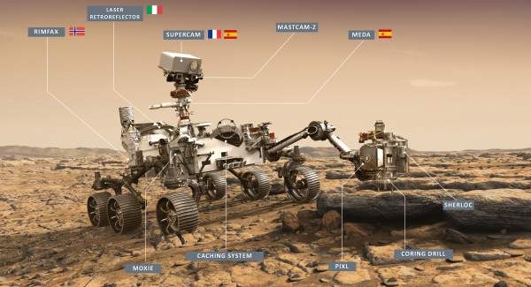 NASA Successfully Launched the Perseverance Rover on Its Mars Mission