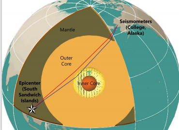 Scientists are Puzzled as Earth's Core Continues to Grow Lopsided Over Time - Nature World News